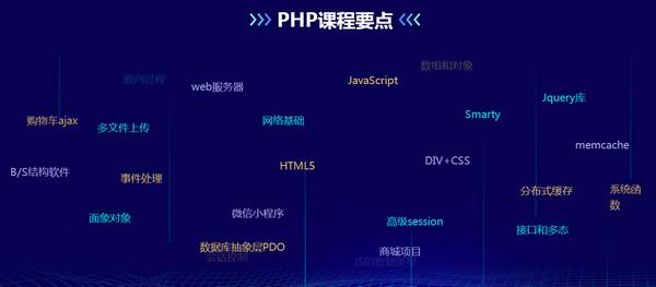 配图d 郑州云和教育PHP培训课程详解.jpg
